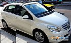 details of used Mercedes B 150 2009 for sale Alexandira Egypt