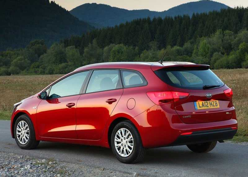 kia ceed sw from bag
